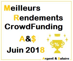 Meilleurs Rendements CrowdFunding A&$ Juin 2018