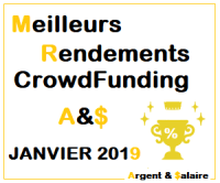 Meilleurs Rendements CrowdFunding A&$ Janvier 2019