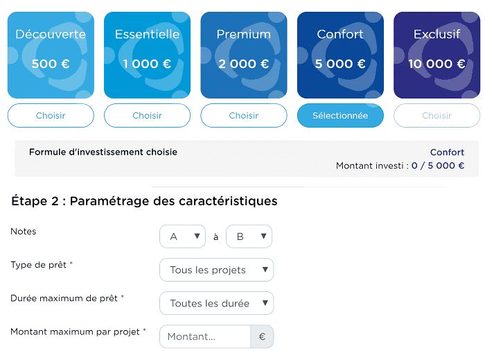 Crowdfunding - Les meilleurs Robots d'investissement 2