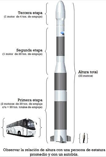 345px-Tronador2B
