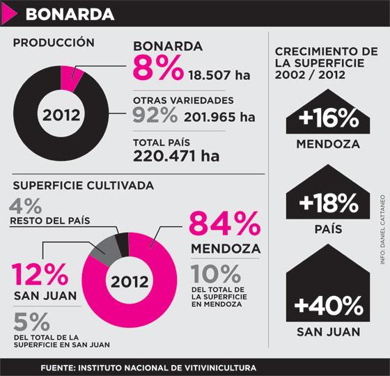 bonarda-esp-01