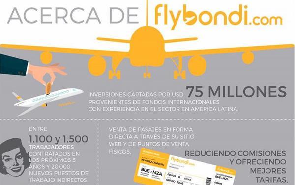 flybondi2