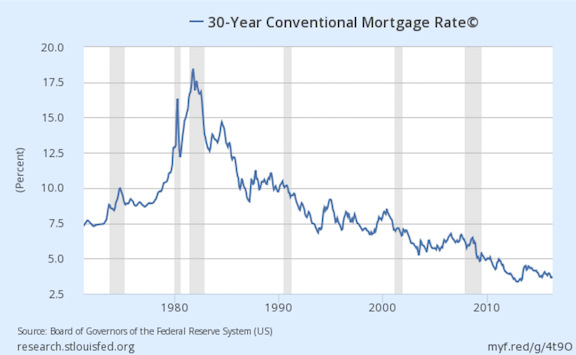 Source: http://www.advisorperspectives.com/dshort/updates/Treasury-Yield-Snapshot