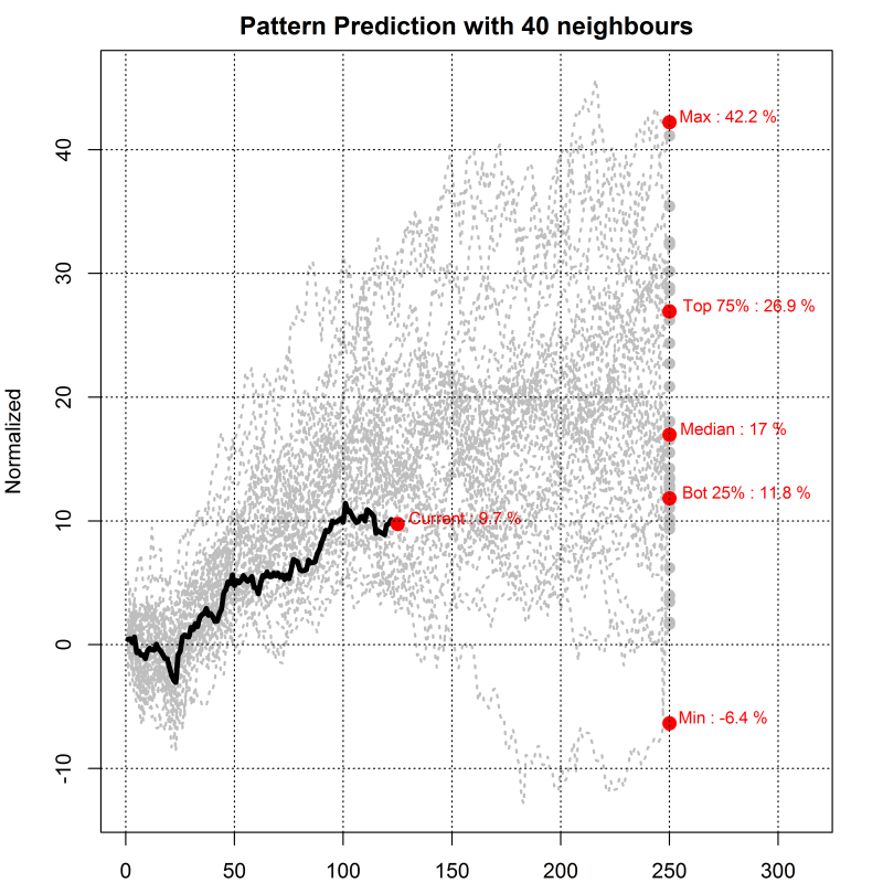 plot of chunk pattern