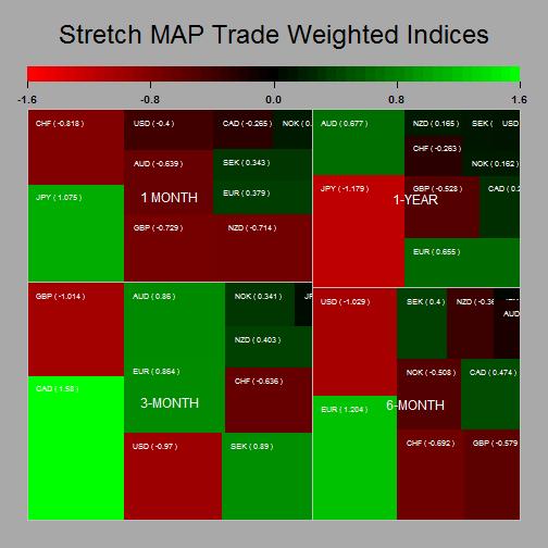 plot of chunk stretch map