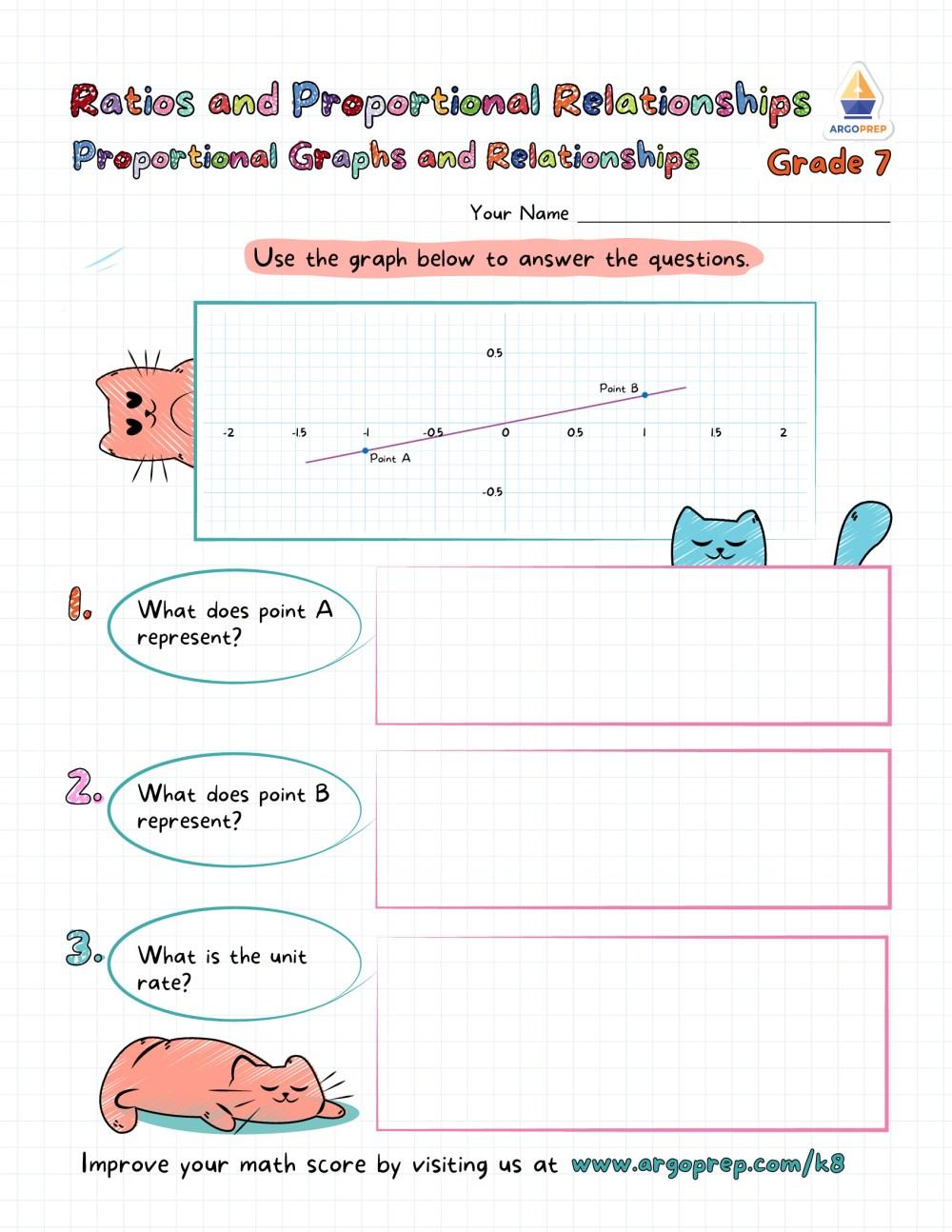 medium resolution of Purring into Proportional Graphs - ArgoPrep
