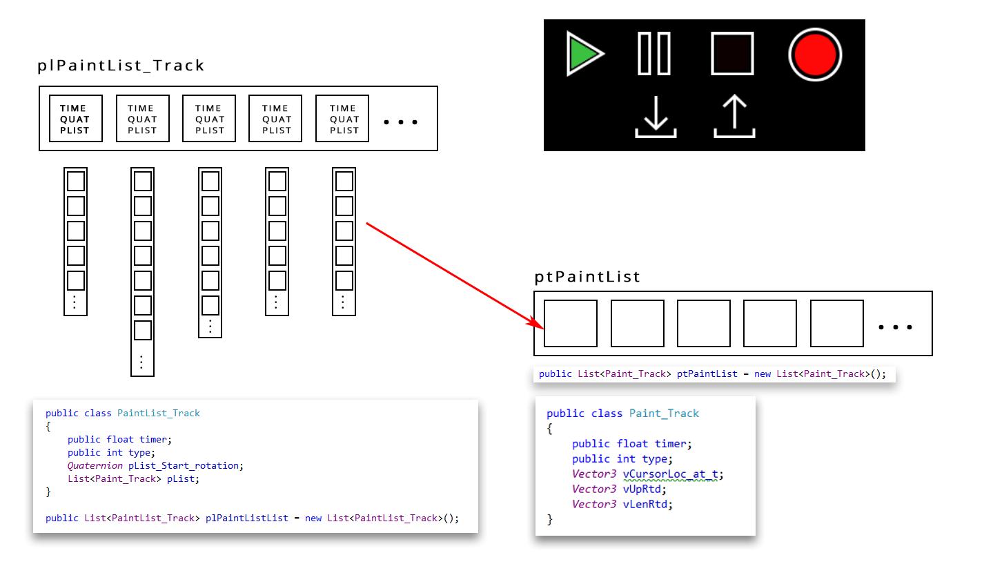 devNotes 3-27-16 path recording