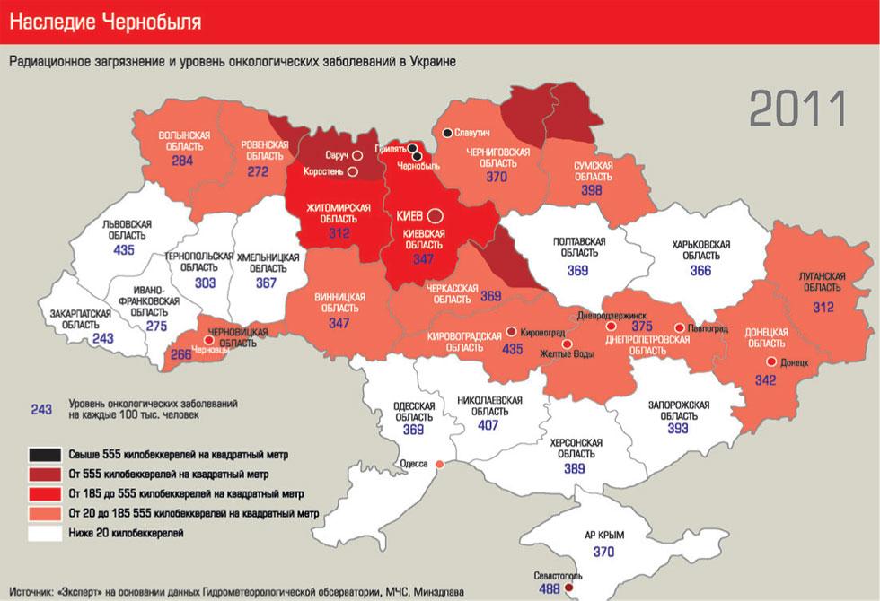 Радиационное загрязнение и уровень онкологических заболеваний в Украине