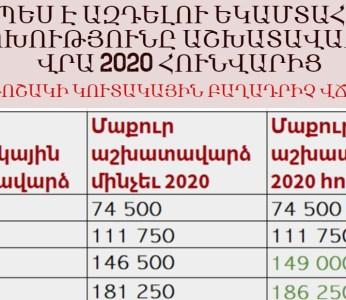 Ինչպես են 2020 թ. հունվարից փոխվելու աշխատավարձերը