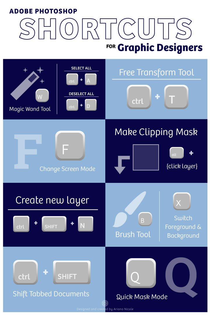 How To Design Efficiently In Adobe Photoshop Infographic