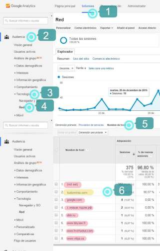como-detener-spam-en-google-analytics