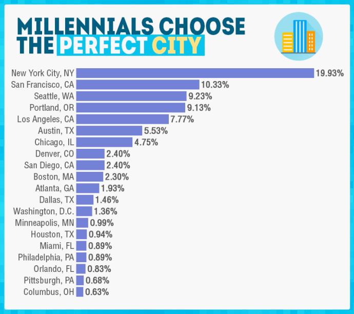 millennial_asset5