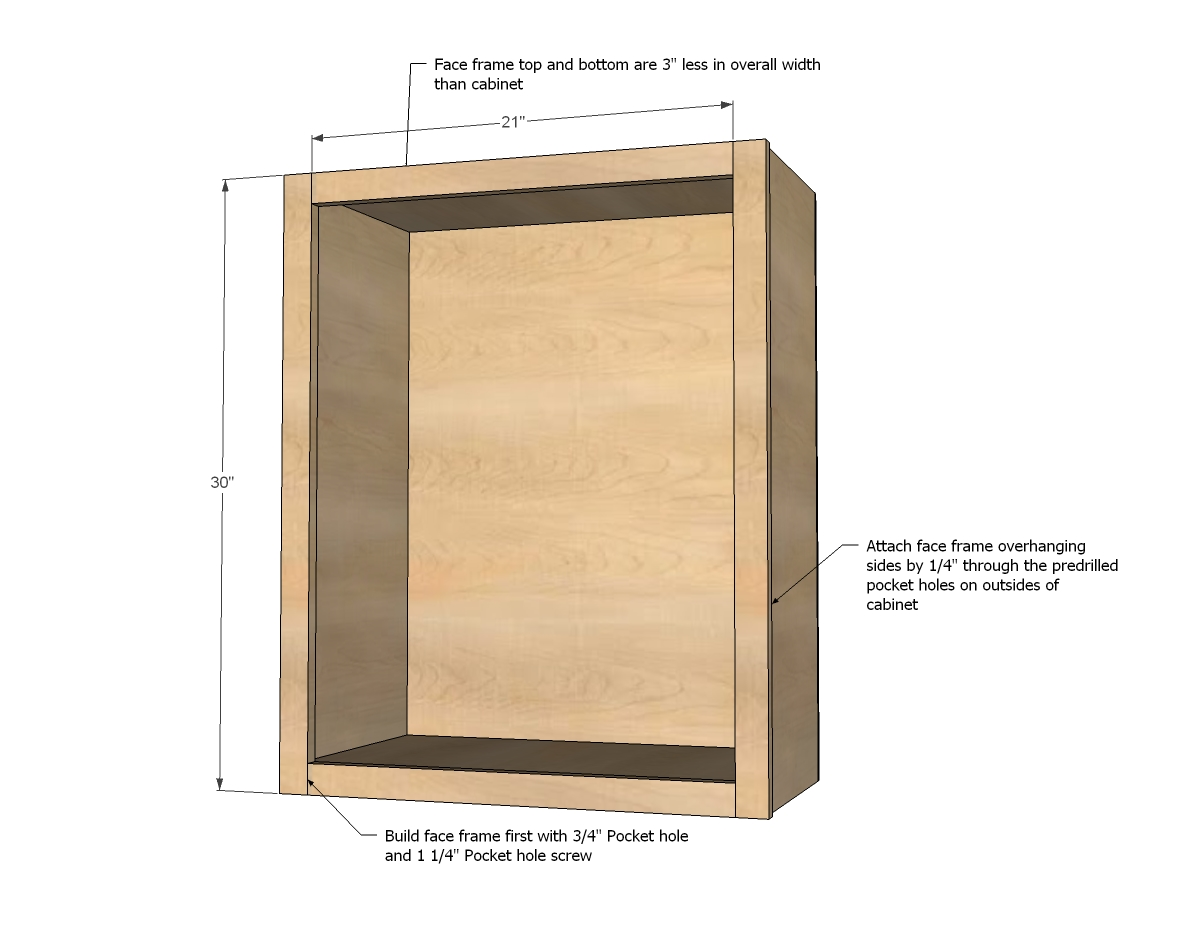 build a cabinet carcass  Design and Ideas