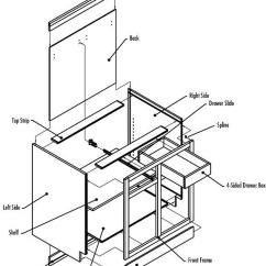 Kitchen Cabinet Parts Small Eat In Table Base Design And Ideas Photo 2