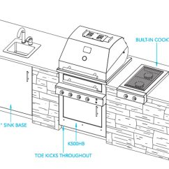 Outdoor Kitchen Design Plans Free Double Sink Designs The Havana And Ideas