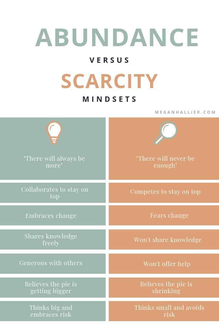 Abundance vs Scarcity Mindset