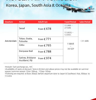 Korean Air & KLM Promotie – Daihan Travel
