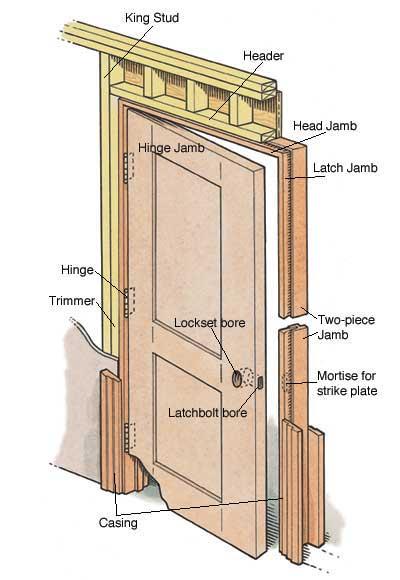 Aries A319 Dark Door Wenge Aries Interior Doors