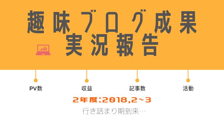 20182-3