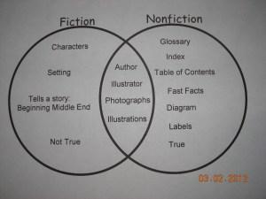 Nonfiction Writing | Alissa Rinehart