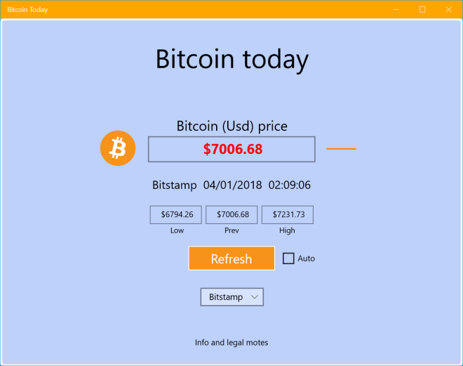 Bitcoin today screenshot