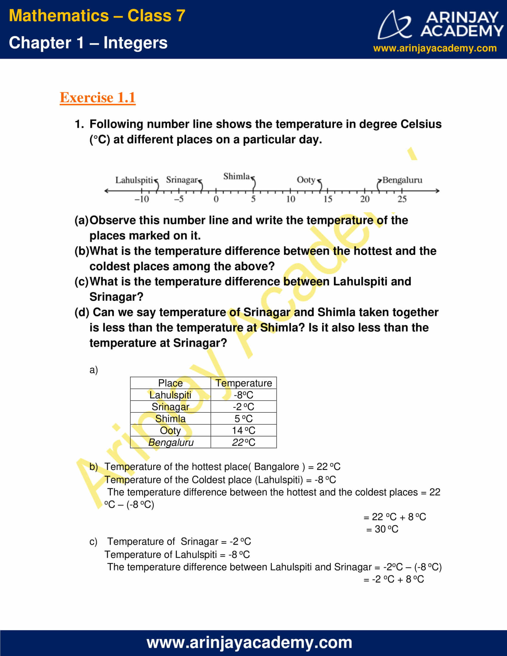 Integers Worksheet Grade 7 Cbse
