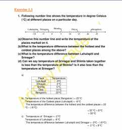 Integers Worksheet For Class 6   Printable Worksheets and Activities for  Teachers [ 2200 x 1700 Pixel ]