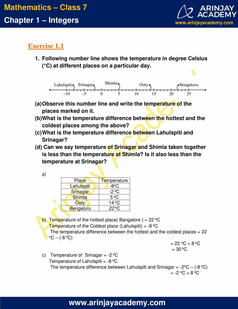 medium resolution of Integers Worksheet For Class 6   Printable Worksheets and Activities for  Teachers