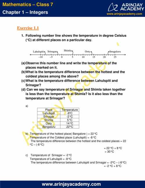 small resolution of Integers Worksheet For Class 6   Printable Worksheets and Activities for  Teachers