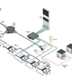 custom rails modular wiring accessories rh ariproducts com open modular connector open modular connector [ 1100 x 762 Pixel ]