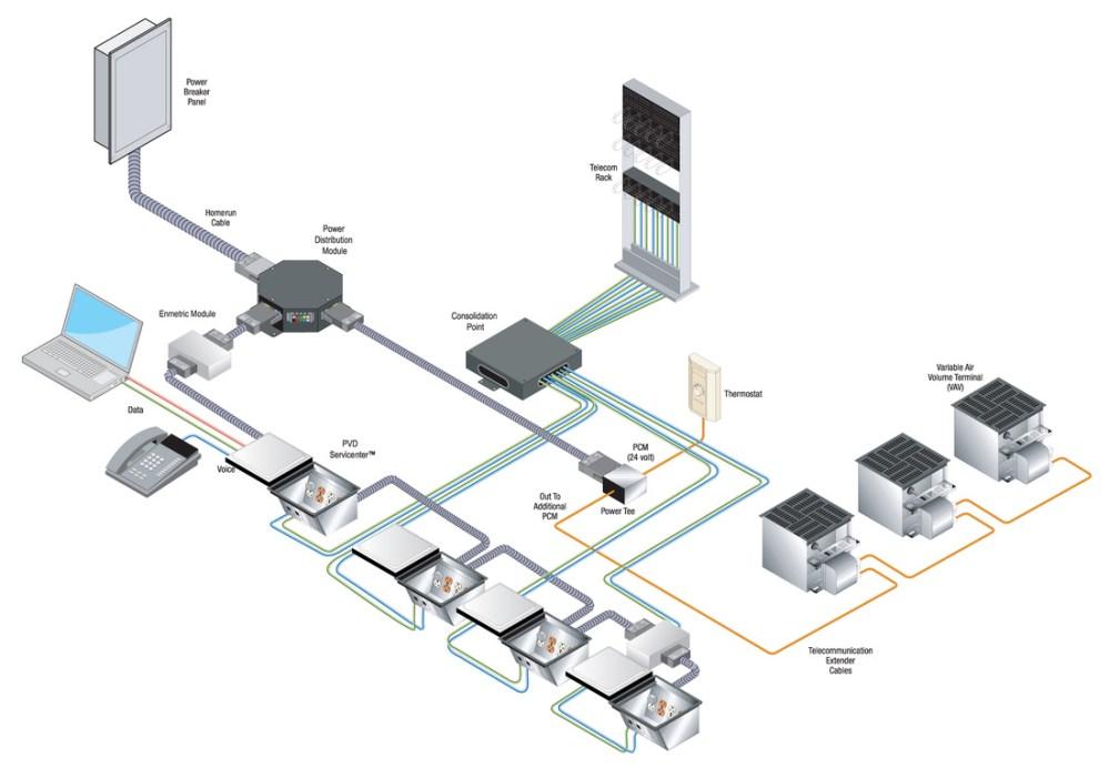 medium resolution of custom rails modular wiring accessories rh ariproducts com open modular connector open modular connector