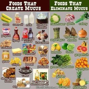 Medicine is found in your kitchen!