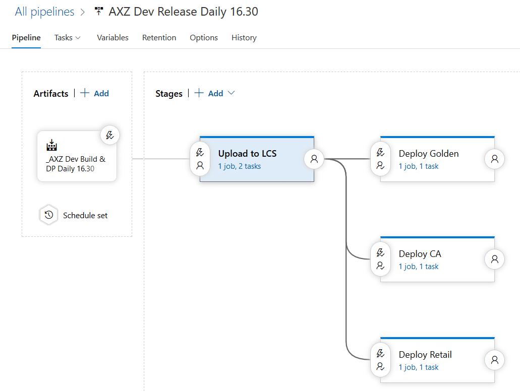 MSDyn365 & Azure DevOps ALM 28