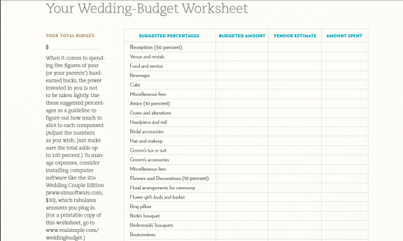 Sources For Building A Wedding Budget