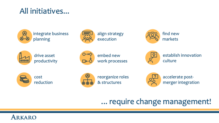 All initiatives require change management