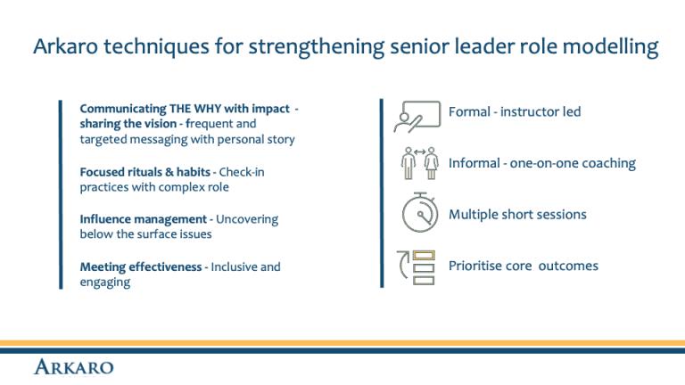 Arkaro techniques for strengthening senior leader role modelling