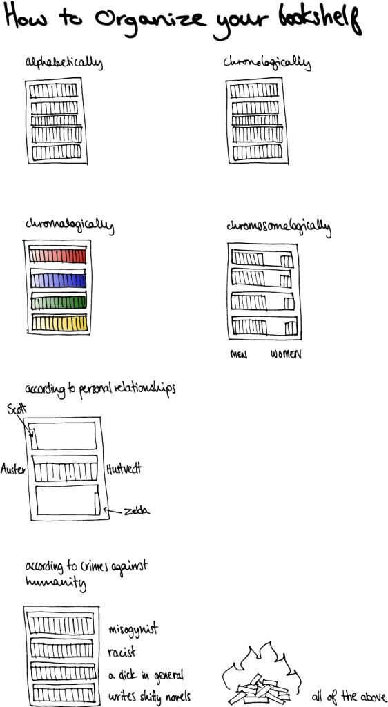 organise your bookshelf
