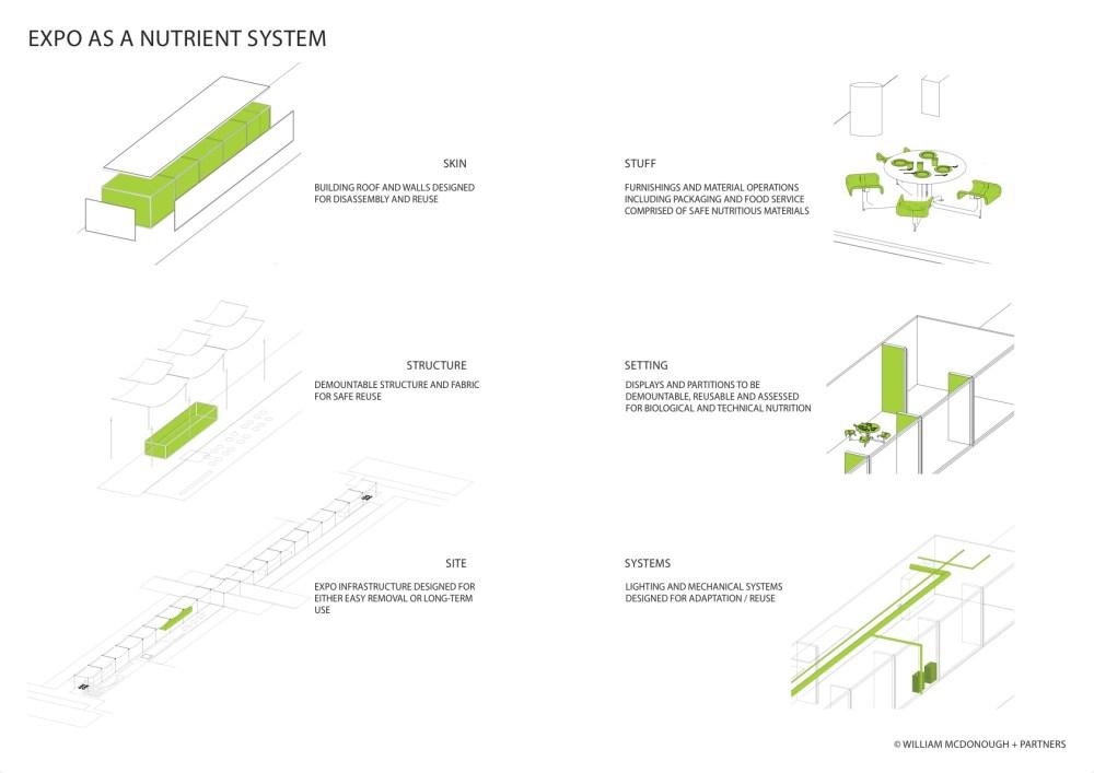 medium resolution of landscape arkhitekton 2015 mini cooper engine diagram mini cooper body parts diagram