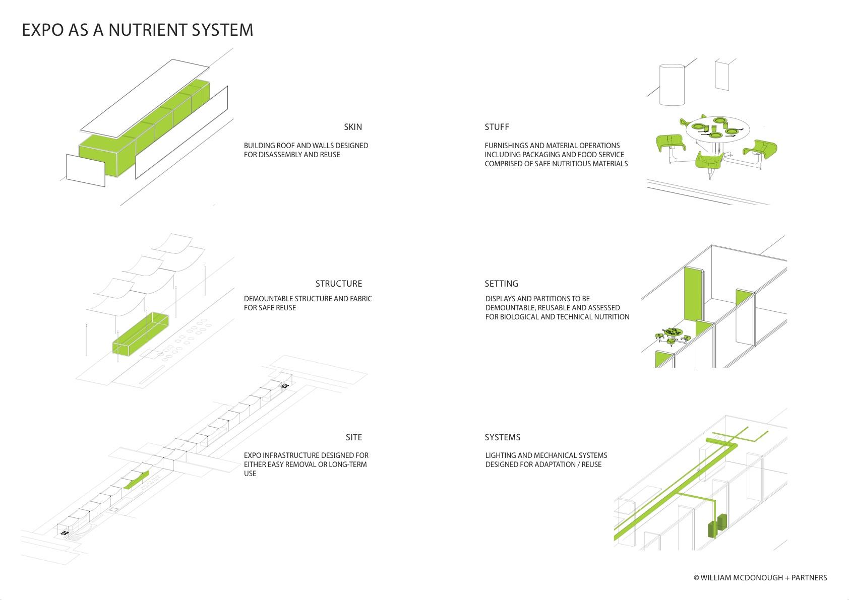 hight resolution of landscape arkhitekton 2015 mini cooper engine diagram mini cooper body parts diagram