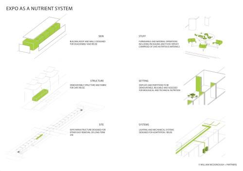 small resolution of landscape arkhitekton 2015 mini cooper engine diagram mini cooper body parts diagram