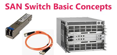 SAN Switch basic