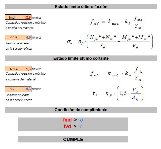 Cálculo de Estructuras: Vigas de madera (5/6)