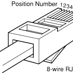 Rj45 Plug Wiring Diagram Car Alarm Installation Printable Free Engine Image For