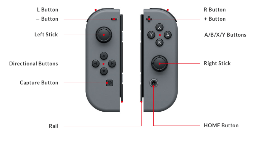 Joy-Con Controllers Front