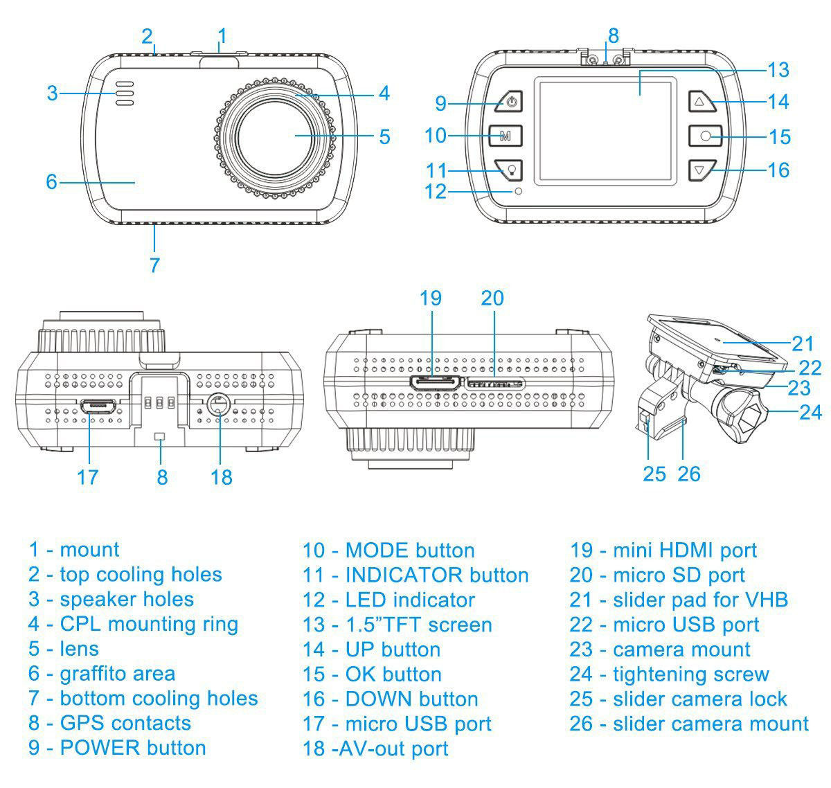 A breakdown of the features.