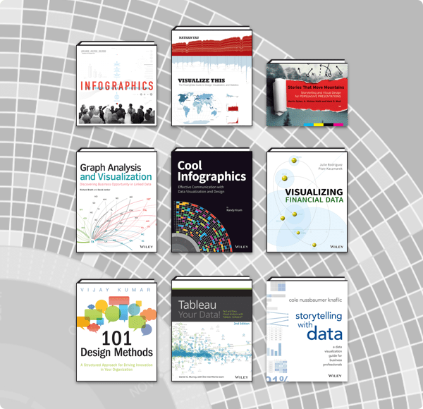 The Humble Book Bundle: Big Data & Infographics by Wiley