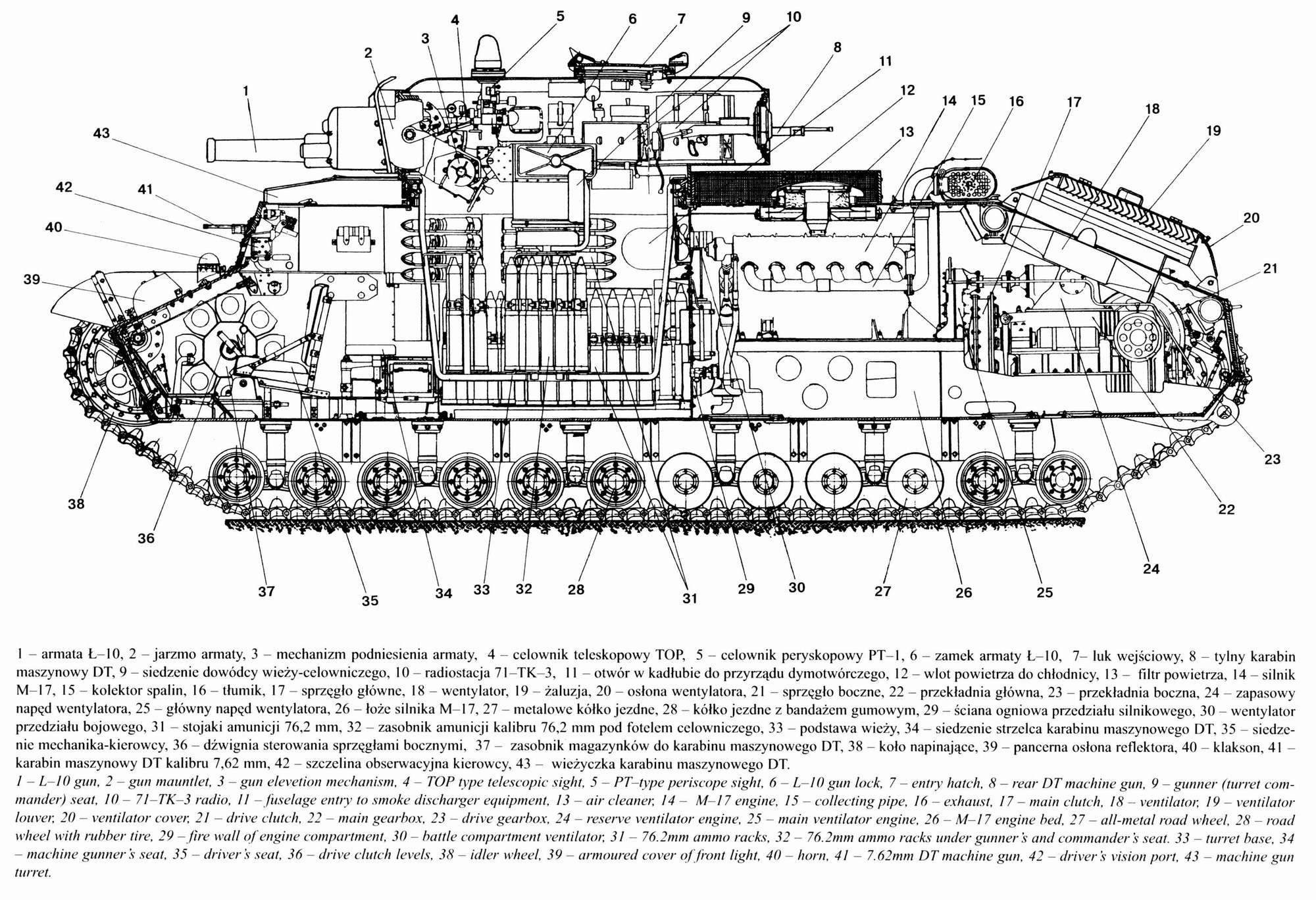 Military History With Infographics Amp Visualizations
