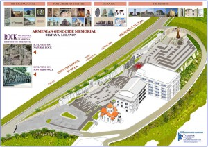 1-The maquet Bikfaya map showing the building and parking