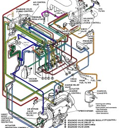 rx7 vacuum diagram wiring diagram detailed volkswagen vacuum diagram rx7 vacuum diagram [ 1542 x 2025 Pixel ]