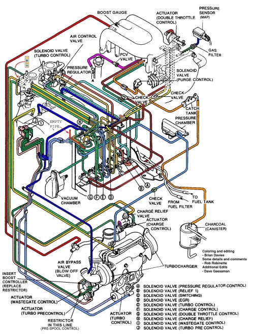 small resolution of rx7 vacuum diagram wiring diagram detailed volkswagen vacuum diagram rx7 vacuum diagram